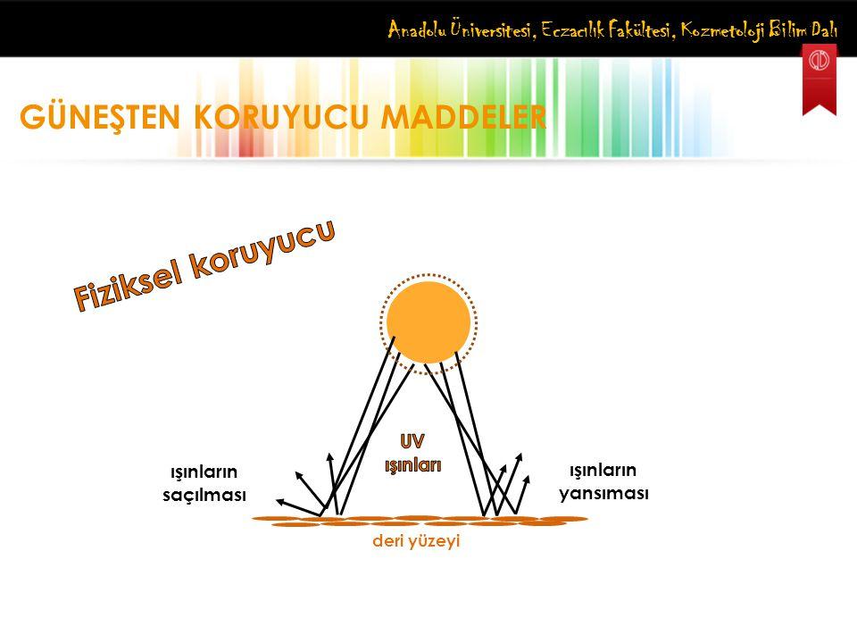 Anadolu Üniversitesi, Eczacılık Fakültesi, Kozmetoloji Bilim Dalı GÜNEŞTEN KORUYUCU MADDELER ışınların saçılması ışınların yansıması deri yüzeyi