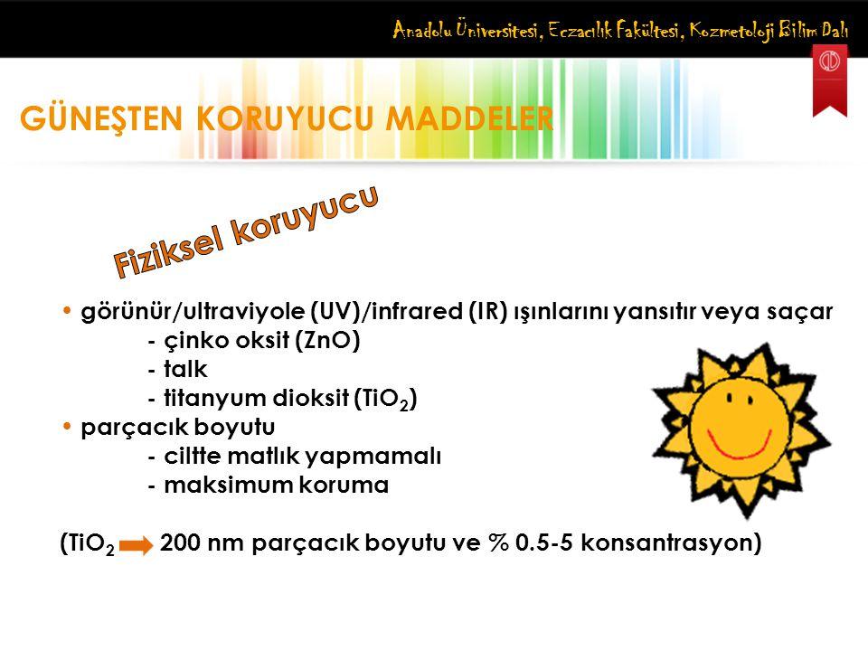 Anadolu Üniversitesi, Eczacılık Fakültesi, Kozmetoloji Bilim Dalı GÜNEŞTEN KORUYUCU MADDELER görünür/ultraviyole (UV)/infrared (IR) ışınlarını yansıtı