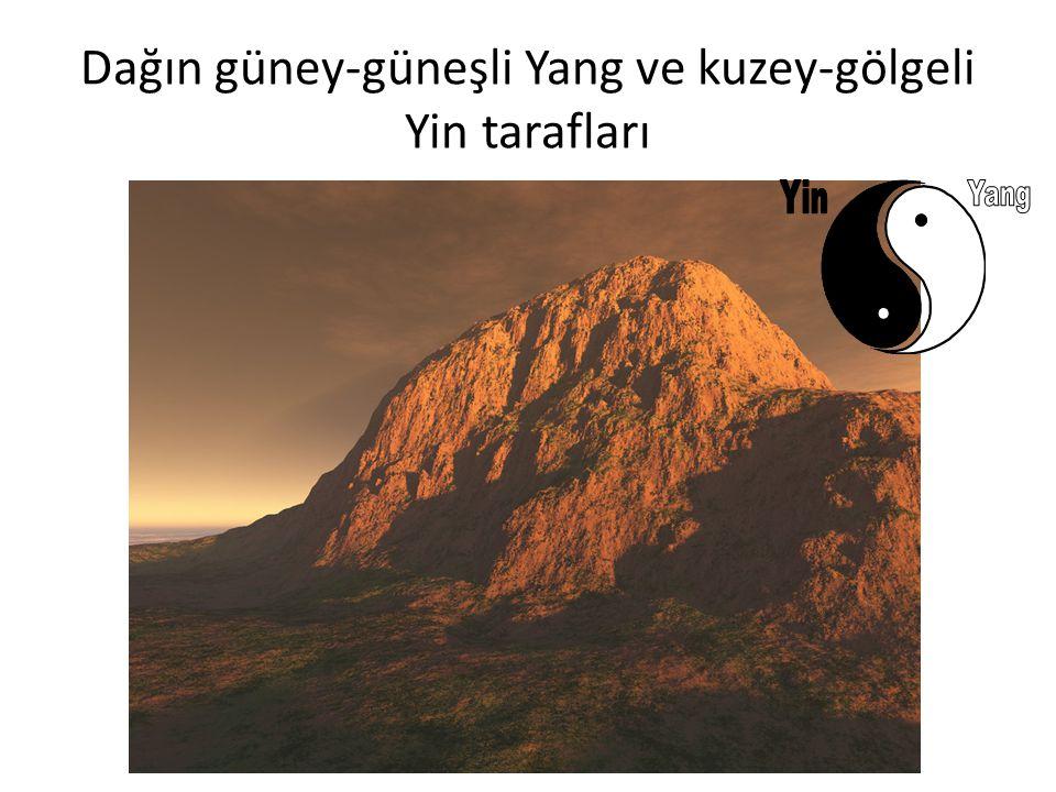 Dağın güney-güneşli Yang ve kuzey-gölgeli Yin tarafları