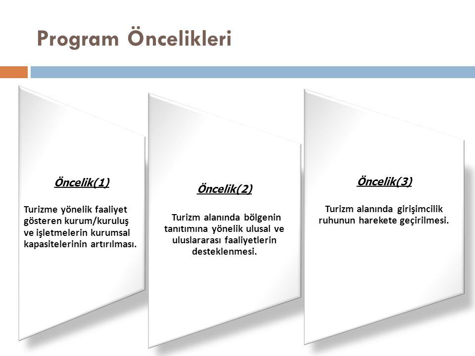 Program Öncelikleri(1) Öncelik(4) Turizm faaliyetlerinin çeşitlendirilmesi ve yaygınlaştırılması.