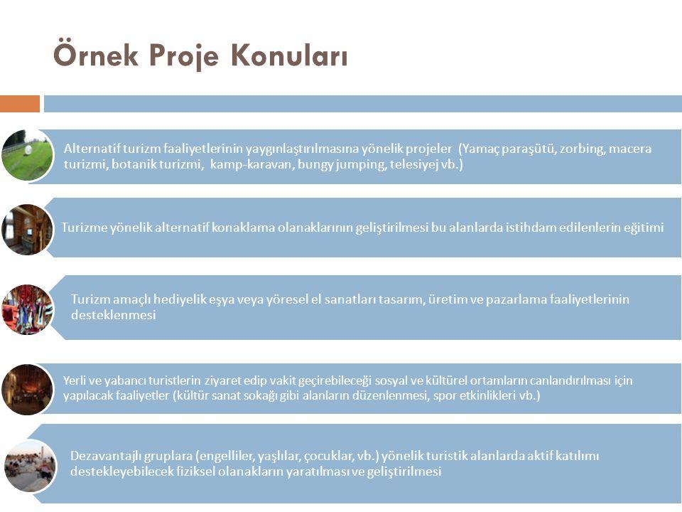 Örnek Proje Konuları(2) Doğu Karadeniz turizm imajını destekleyecek yazılı-görsel tanıtım ve markalaşma faaliyetlerinin (tescil, patent, coğrafi işaretler ve mahreç, logo vb.) ulusal ve uluslararası festival, şenlik, panayır, fuar vb.