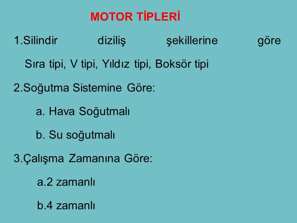 MOTOR TİPLERİ 1.Silindir diziliş şekillerine göre Sıra tipi, V tipi, Yıldız tipi, Boksör tipi 2.Soğutma Sistemine Göre: a.