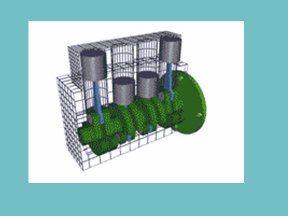 Fren Sistemi Görevi: Hareket halindeki aracı mümkün olan en kısa mesafede durdurmak ve duran aracıda sabit hale getirmektir Kullanılan Fren Çeşitleri 1.Sıvı (hidrolik) fren ayak freni 2.Mekanik fren (el freni) 3.Egzos freni 4.Havalı frenler