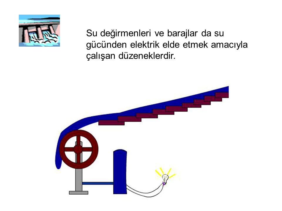 VE HİDROLİK ENERJİ