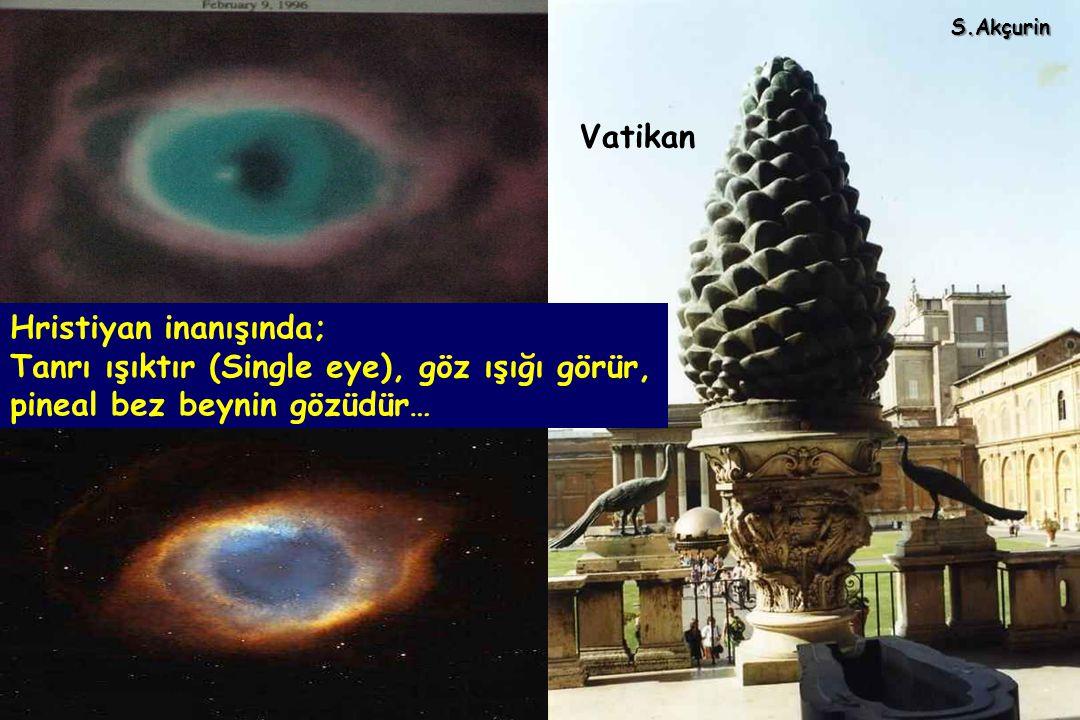 Vatikan Hristiyan inanışında; Tanrı ışıktır (Single eye), göz ışığı görür, pineal bez beynin gözüdür… S.Akçurin