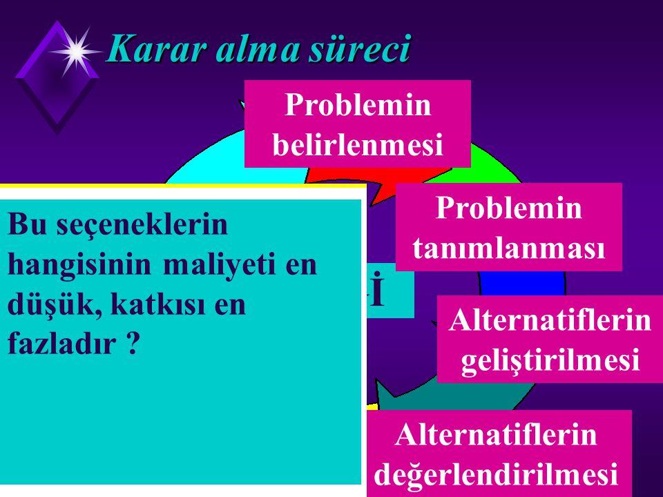 Karar verme süreci u Problemin belirlenmesi, u problemin tanımlanması, u alternatiflerin geliştirilmesi, u alternatiflerin incelenmesi, u en iyi alter