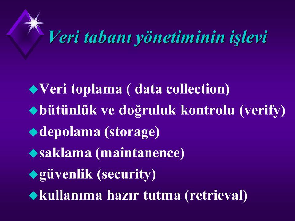 Veri tabanı yönetimi u Veri tabanını tanımlamak, güncellemek için işlemler yapan, veri tabanının etkinliğini denetleyen bütünsel programlar kümesidir.