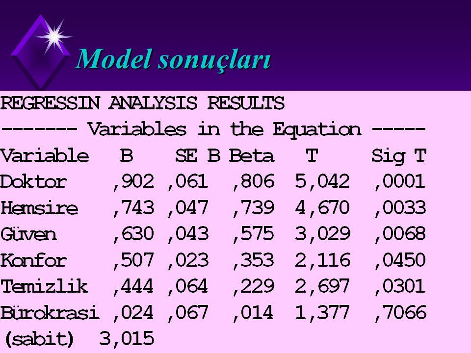 Veri analizi yöntemi u Regresyon analizi en uygun yöntemdir. Regresyon modeli: u HT= f (doktor, hemşire, konfor, gürültü, bürokrasi, güven)
