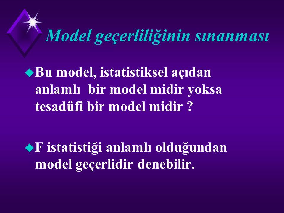 Model sonuçları