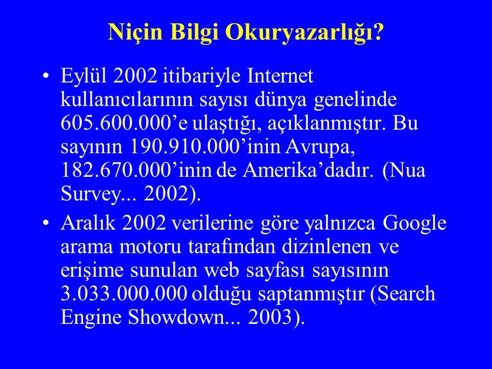 Niçin Bilgi Okuryazarlığı? Eylül 2002 itibariyle Internet kullanıcılarının sayısı dünya genelinde 605.600.000'e ulaştığı, açıklanmıştır. Bu sayının 19