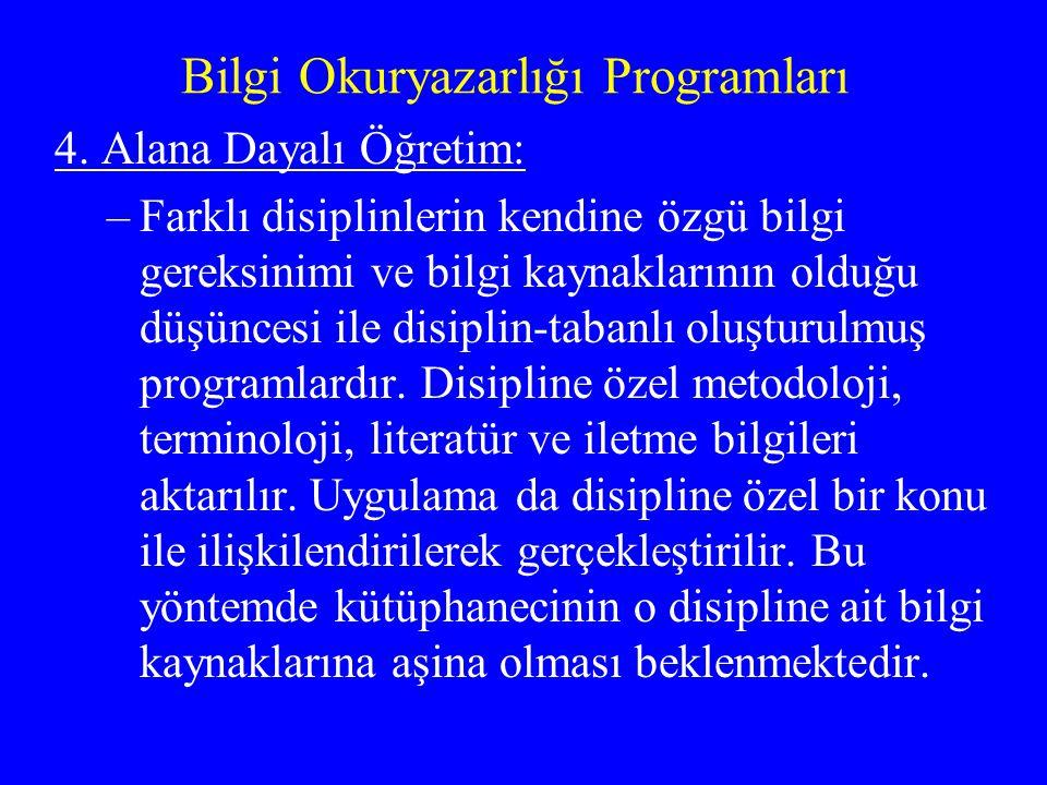Bilgi Okuryazarlığı Programları 4. Alana Dayalı Öğretim: –Farklı disiplinlerin kendine özgü bilgi gereksinimi ve bilgi kaynaklarının olduğu düşüncesi