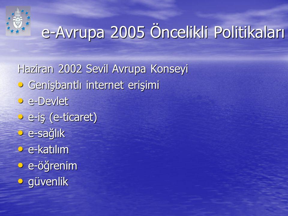 e-Avrupa 2005 Öncelikli Politikaları Haziran 2002 Sevil Avrupa Konseyi Genişbantlı internet erişimi Genişbantlı internet erişimi e-Devlet e-Devlet e-i
