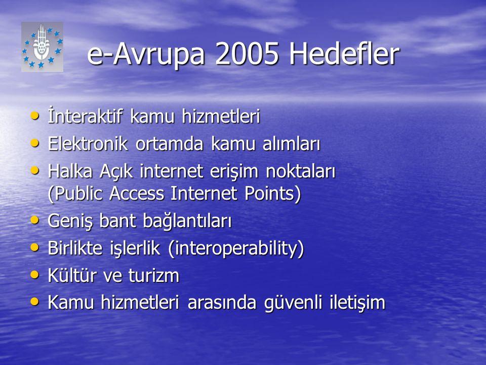 e-Avrupa 2005 Hedefler İnteraktif kamu hizmetleri İnteraktif kamu hizmetleri Elektronik ortamda kamu alımları Elektronik ortamda kamu alımları Halka A