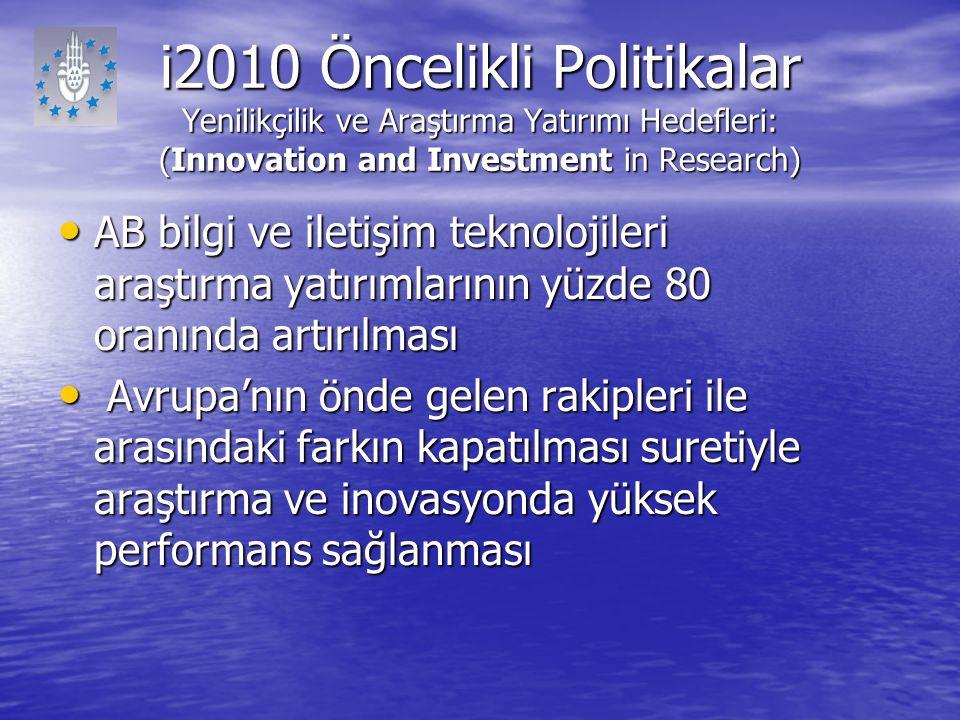 i2010 Öncelikli Politikalar Yenilikçilik ve Araştırma Yatırımı Hedefleri: (Innovation and Investment in Research) AB bilgi ve iletişim teknolojileri a