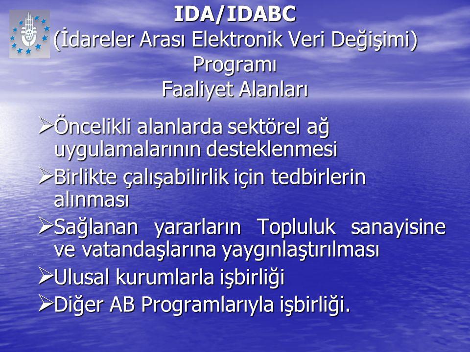 IDA/IDABC (İdareler Arası Elektronik Veri Değişimi) Programı Faaliyet Alanları  Öncelikli alanlarda sektörel ağ uygulamalarının desteklenmesi  Birli
