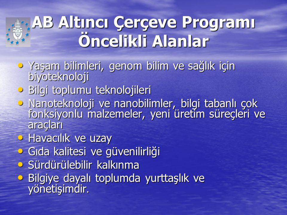 AB Altıncı Çerçeve Programı Öncelikli Alanlar Yaşam bilimleri, genom bilim ve sağlık için biyoteknoloji Yaşam bilimleri, genom bilim ve sağlık için bi