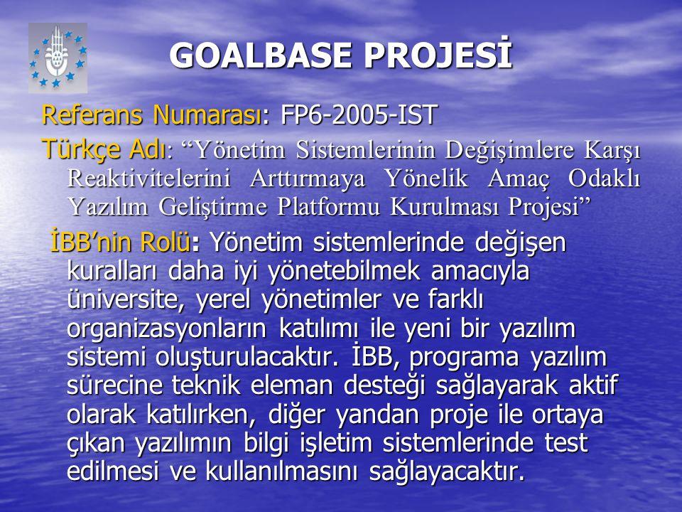 """GOALBASE PROJESİ Referans Numarası: FP6-2005-IST Türkçe Adı : """"Yönetim Sistemlerinin Değişimlere Karşı Reaktivitelerini Arttırmaya Yönelik Amaç Odaklı"""