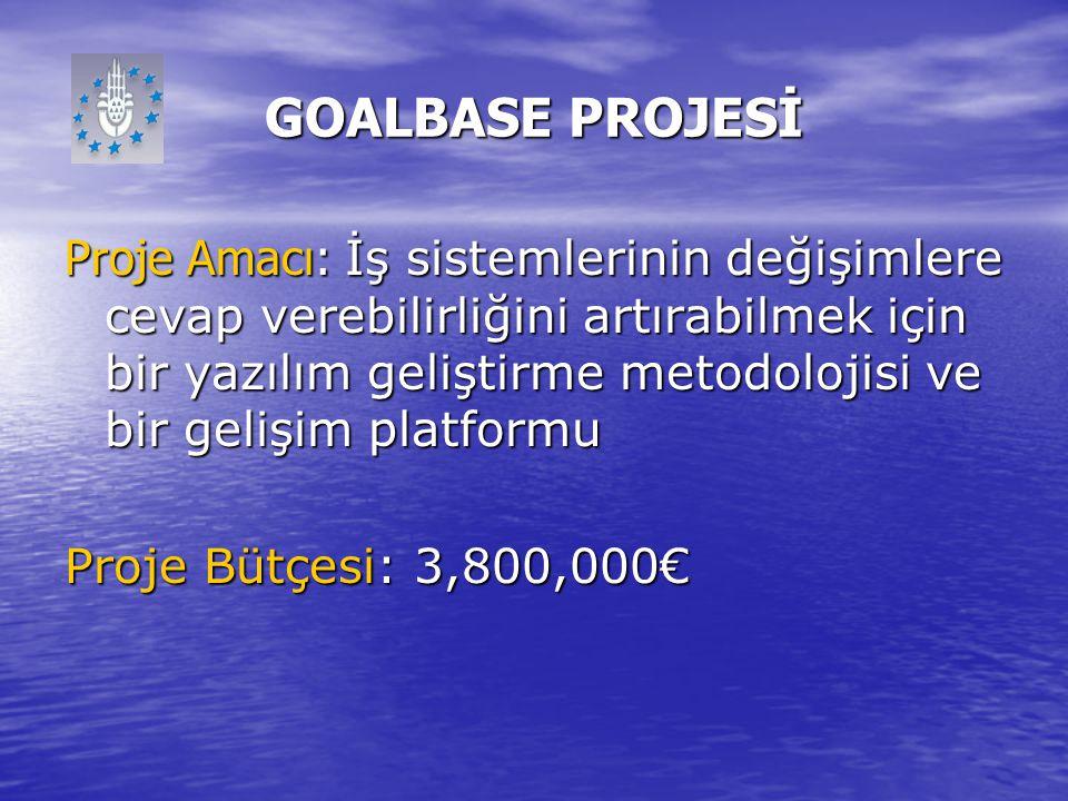 GOALBASE PROJESİ Proje Amacı: İş sistemlerinin değişimlere cevap verebilirliğini artırabilmek için bir yazılım geliştirme metodolojisi ve bir gelişim