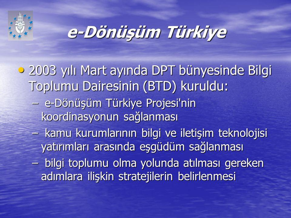 e-Dönüşüm Türkiye 2003 yılı Mart ayında DPT bünyesinde Bilgi Toplumu Dairesinin (BTD) kuruldu: 2003 yılı Mart ayında DPT bünyesinde Bilgi Toplumu Dair