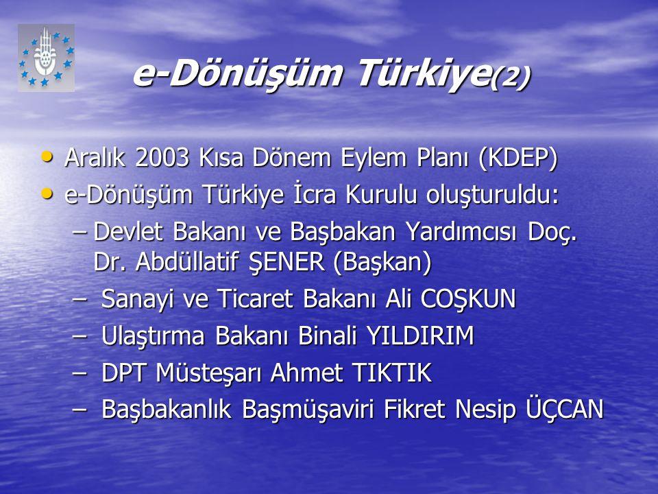 e-Dönüşüm Türkiye (2) Aralık 2003 Kısa Dönem Eylem Planı (KDEP) Aralık 2003 Kısa Dönem Eylem Planı (KDEP) e-Dönüşüm Türkiye İcra Kurulu oluşturuldu: e