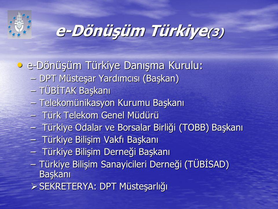 e-Dönüşüm Türkiye (3) e-Dönüşüm Türkiye Danışma Kurulu: e-Dönüşüm Türkiye Danışma Kurulu: –DPT Müsteşar Yardımcısı (Başkan) –TÜBİTAK Başkanı –Telekomü