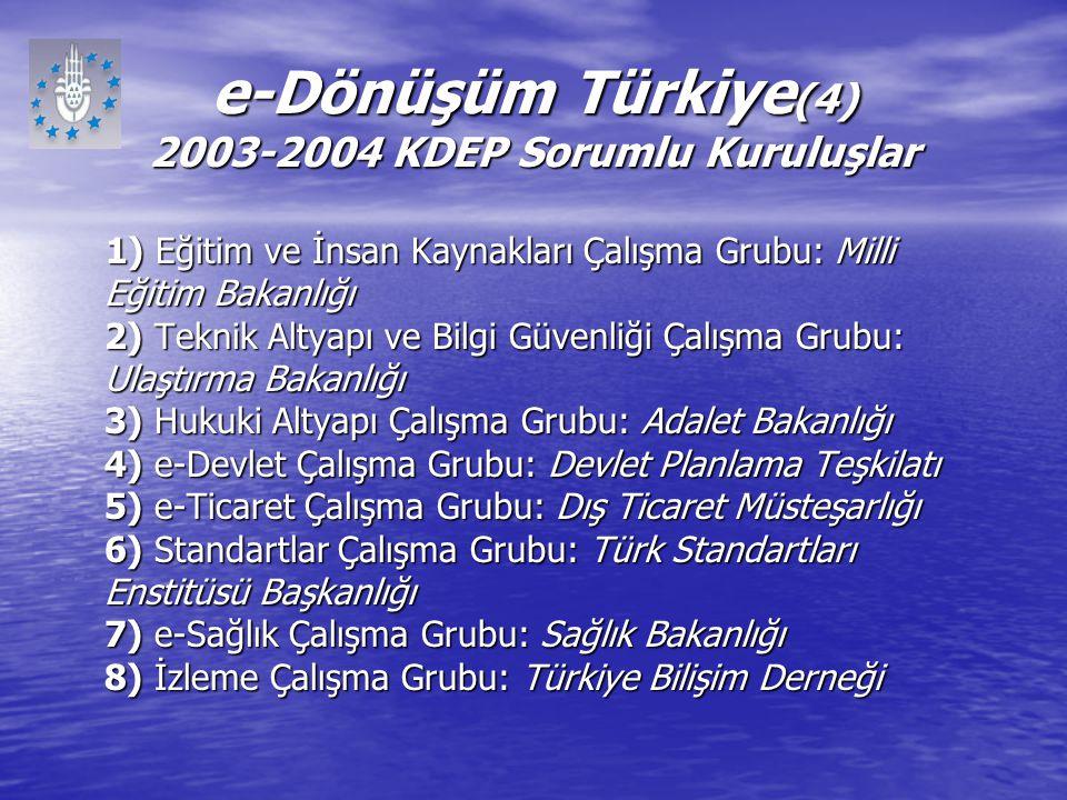 e-Dönüşüm Türkiye (4) 2003-2004 KDEP Sorumlu Kuruluşlar 1) Eğitim ve İnsan Kaynakları Çalışma Grubu: Milli Eğitim Bakanlığı 2) Teknik Altyapı ve Bilgi