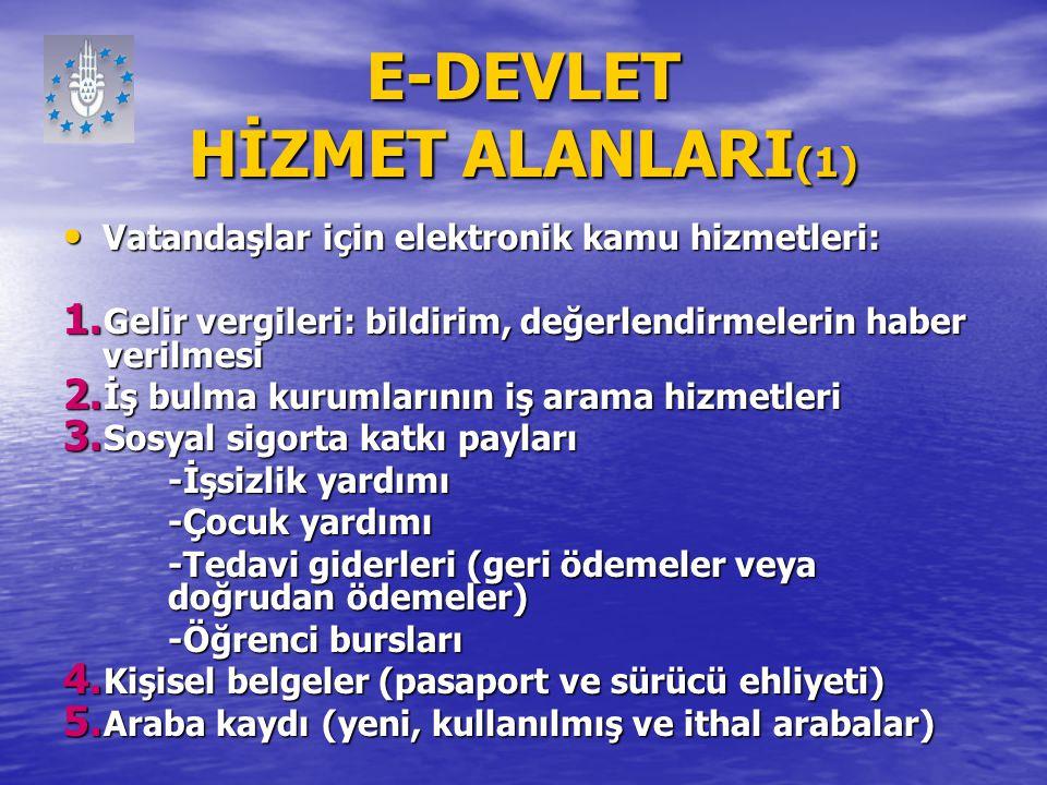 E-DEVLET HİZMET ALANLARI (1) Vatandaşlar için elektronik kamu hizmetleri: Vatandaşlar için elektronik kamu hizmetleri: 1. Gelir vergileri: bildirim, d