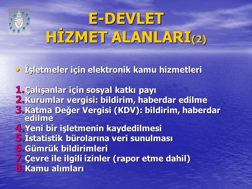 E-DEVLET HİZMET ALANLARI (2) İşletmeler için elektronik kamu hizmetleri İşletmeler için elektronik kamu hizmetleri 1. Çalışanlar için sosyal katkı pay