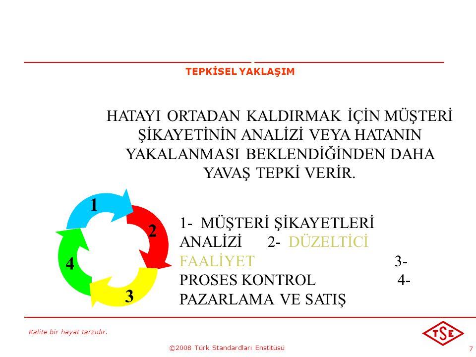 Kalite bir hayat tarzıdır. ©2008 Türk Standardları Enstitüsü 7 KALİTE YAKLAŞIMLARI-1 TEPKİSEL YAKLAŞIM HATAYI ORTADAN KALDIRMAK İÇİN MÜŞTERİ ŞİKAYETİN