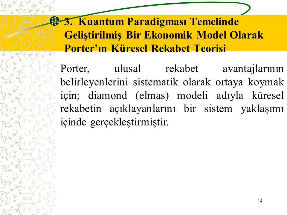 14 3. Kuantum Paradigması Temelinde Geliştirilmiş Bir Ekonomik Model Olarak Porter'ın Küresel Rekabet Teorisi Porter, ulusal rekabet avantajlarının be