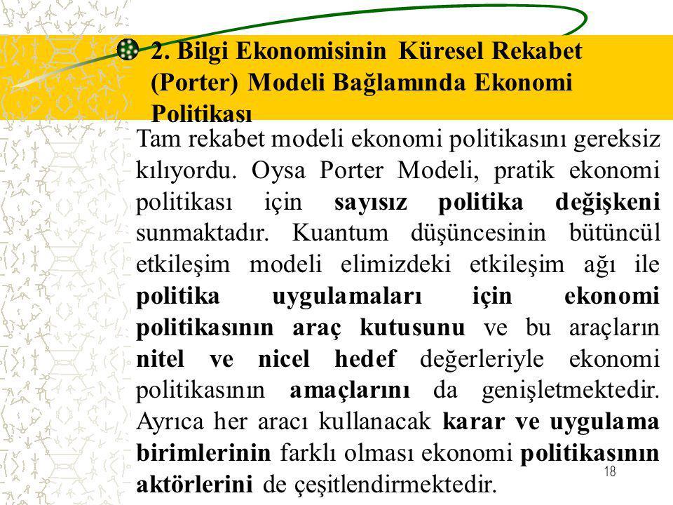 18 2. Bilgi Ekonomisinin Küresel Rekabet (Porter) Modeli Bağlamında Ekonomi Politikası Tam rekabet modeli ekonomi politikasını gereksiz kılıyordu. Oys