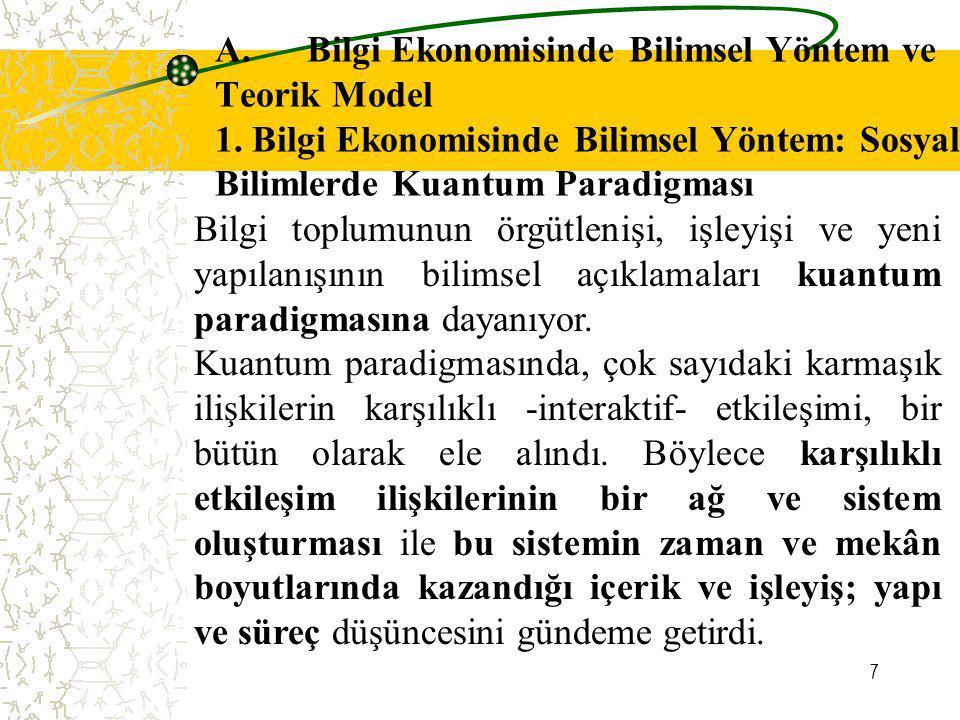 7 A. Bilgi Ekonomisinde Bilimsel Yöntem ve Teorik Model 1. Bilgi Ekonomisinde Bilimsel Yöntem: Sosyal Bilimlerde Kuantum Paradigması Bilgi toplumunun