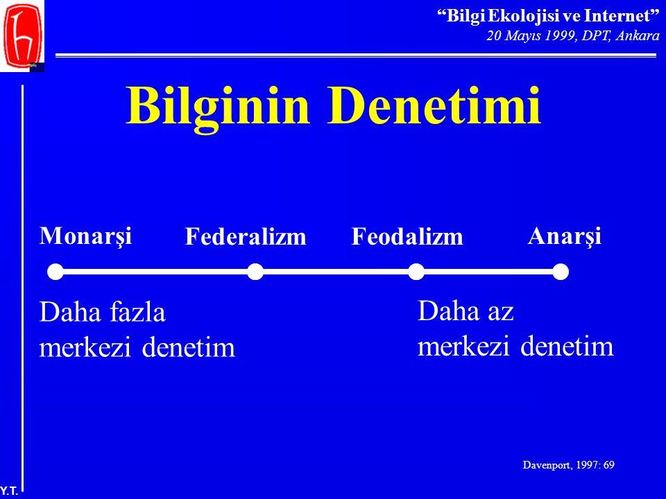"""""""Bilgi Ekolojisi ve Internet"""" 20 Mayıs 1999, DPT, Ankara Y.T. Bilginin Denetimi Daha fazla merkezi denetim Daha az merkezi denetim Monarşi Federalizm"""