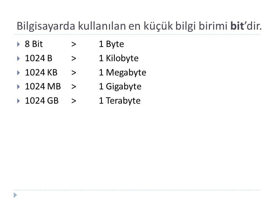 Bilgisayarda kullanılan en küçük bilgi birimi bit'dir.  8 Bit >1 Byte  1024 B >1 Kilobyte  1024 KB>1 Megabyte  1024 MB>1 Gigabyte  1024 GB>1 Tera