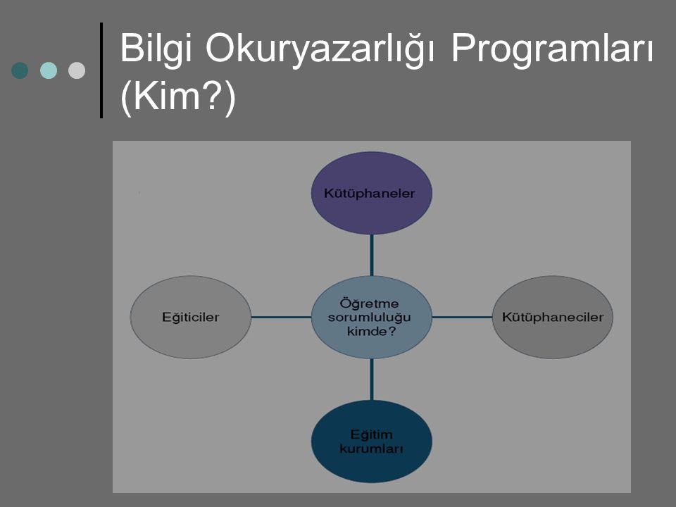 Bilgi Okuryazarlığı Programları (Kim?)