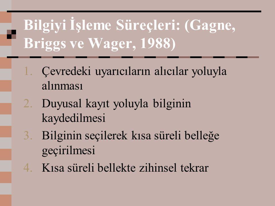 Bilgiyi İşleme Süreçleri: (Gagne, Briggs ve Wager, 1988) 1.Çevredeki uyarıcıların alıcılar yoluyla alınması 2.Duyusal kayıt yoluyla bilginin kaydedilm