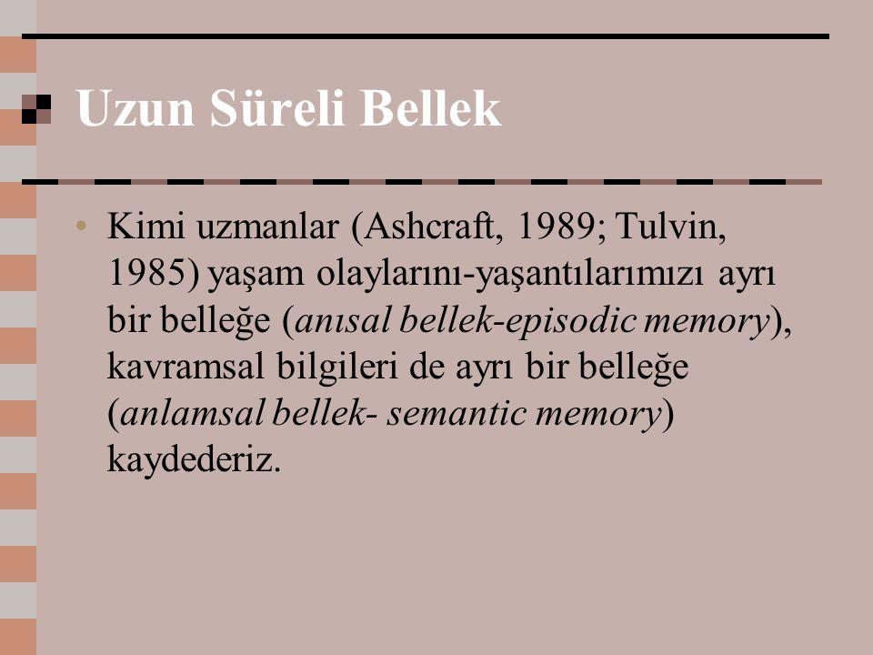 Uzun Süreli Bellek Kimi uzmanlar (Ashcraft, 1989; Tulvin, 1985) yaşam olaylarını-yaşantılarımızı ayrı bir belleğe (anısal bellek-episodic memory), kav