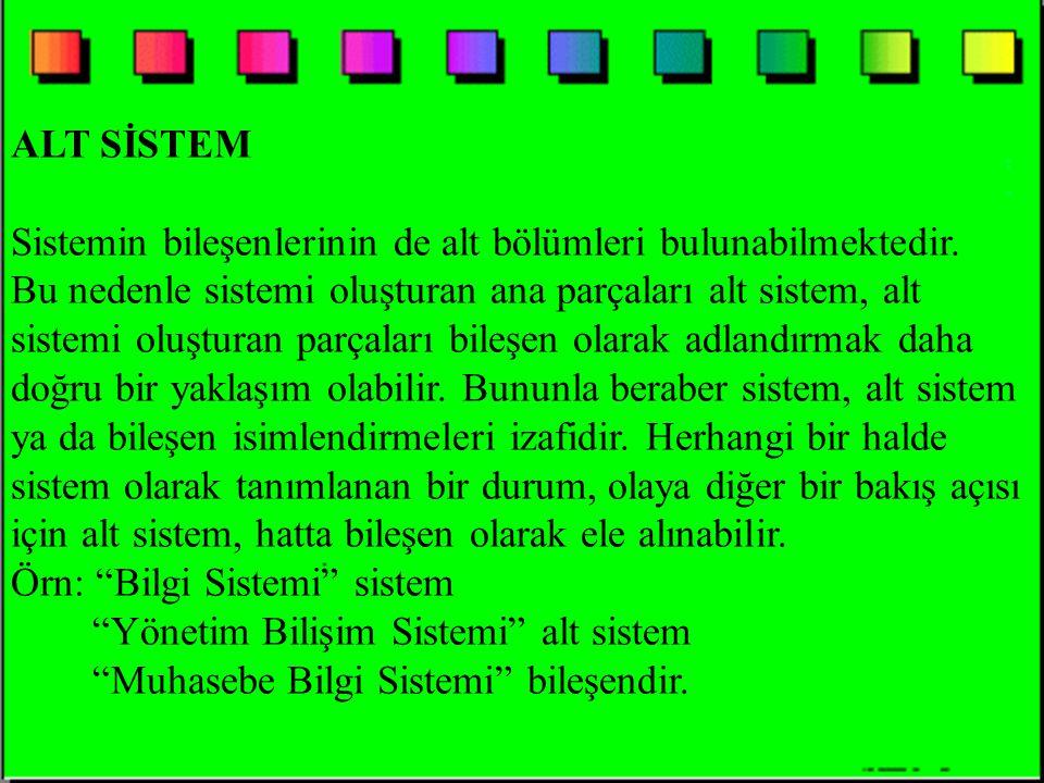 ALT SİSTEM Sistemin bileşenlerinin de alt bölümleri bulunabilmektedir.