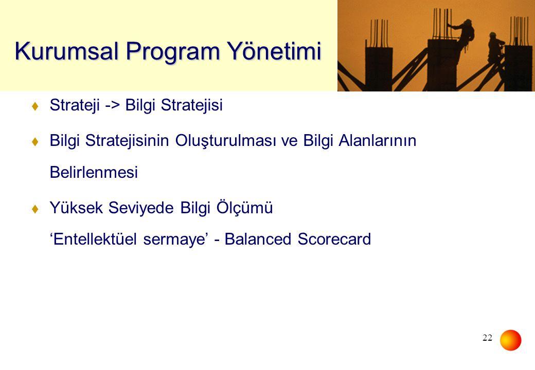 22 Kurumsal Program Yönetimi t Strateji -> Bilgi Stratejisi t Bilgi Stratejisinin Oluşturulması ve Bilgi Alanlarının Belirlenmesi t Yüksek Seviyede Bi