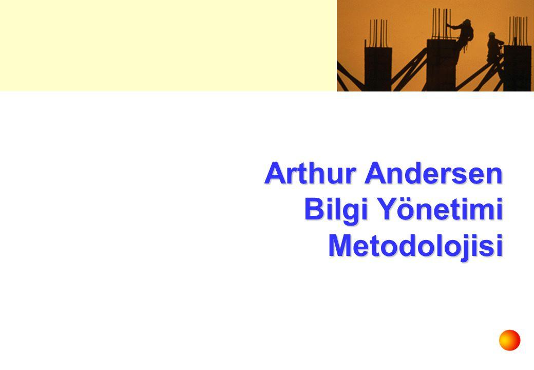 Arthur Andersen Bilgi Yönetimi Metodolojisi