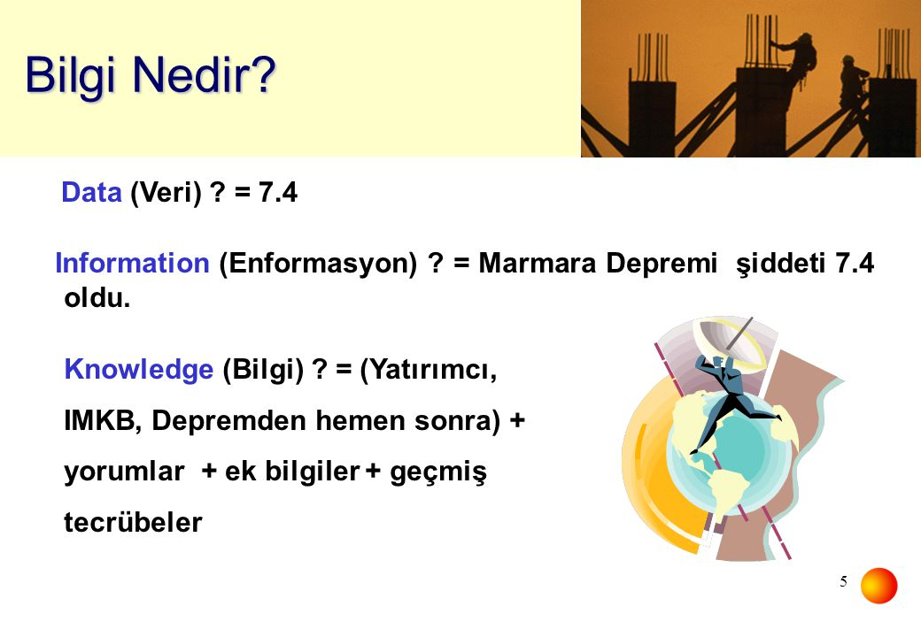 5 Data (Veri) ? = 7.4 Information (Enformasyon) ? = Marmara Depremi şiddeti 7.4 oldu. Knowledge (Bilgi) ? = (Yatırımcı, IMKB, Depremden hemen sonra) +
