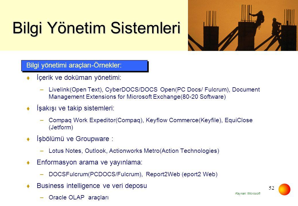 52 Bilgi yönetimi araçları-Örnekler: t İçerik ve doküman yönetimi: –Livelink(Open Text), CyberDOCS/DOCS Open(PC Docs/ Fulcrum), Document Management Extensions for Microsoft Exchange(80-20 Software) t İşakışı ve takip sistemleri: –Compaq Work Expeditor(Compaq), Keyflow Commerce(Keyfile), EquiClose (Jetform) t İşbölümü ve Groupware : –Lotus Notes, Outlook, Actionworks Metro(Action Technologies) t Enformasyon arama ve yayınlama: –DOCSFulcrum(PCDOCS/Fulcrum), Report2Web (eport2 Web) t Business intelligence ve veri deposu –Oracle OLAP araçları Bilgi Yönetim Sistemleri Kaynak: Microsoft