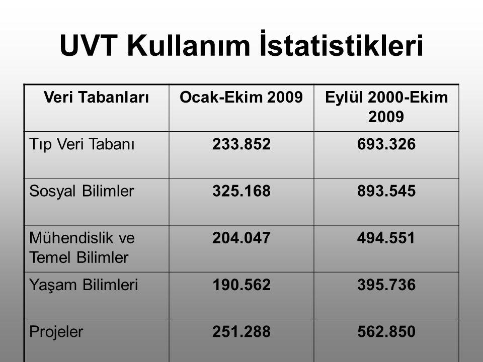 UVT Kullanım İstatistikleri Veri TabanlarıOcak-Ekim 2009Eylül 2000-Ekim 2009 Tıp Veri Tabanı233.852693.326 Sosyal Bilimler325.168893.545 Mühendislik v