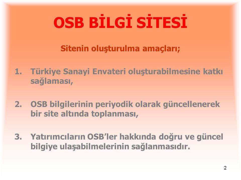 2 OSB BİLGİ SİTESİ Sitenin oluşturulma amaçları; 1.Türkiye Sanayi Envateri oluşturabilmesine katkı sağlaması, 2.OSB bilgilerinin periyodik olarak günc
