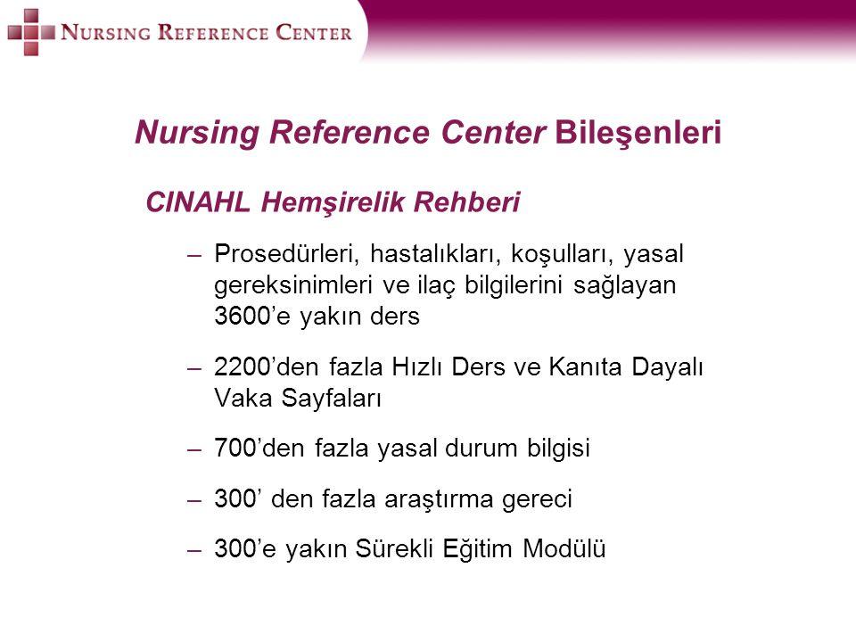 CINAHL Hemşirelik Rehberi –Prosedürleri, hastalıkları, koşulları, yasal gereksinimleri ve ilaç bilgilerini sağlayan 3600'e yakın ders –2200'den fazla Hızlı Ders ve Kanıta Dayalı Vaka Sayfaları –700'den fazla yasal durum bilgisi –300' den fazla araştırma gereci –300'e yakın Sürekli Eğitim Modülü Nursing Reference Center Bileşenleri