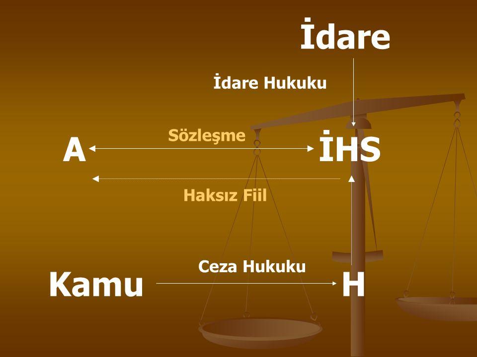 AİHS H Sözleşme Haksız Fiil Kamu İdare Ceza Hukuku İdare Hukuku