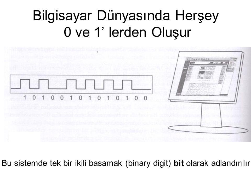 Bilgisayar Dünyasında Herşey 0 ve 1' lerden Oluşur Bu sistemde tek bir ikili basamak (binary digit) bit olarak adlandırılır