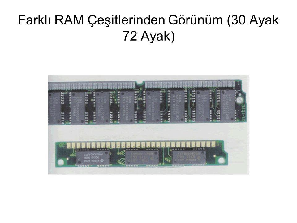 Farklı RAM Çeşitlerinden Görünüm (30 Ayak 72 Ayak)