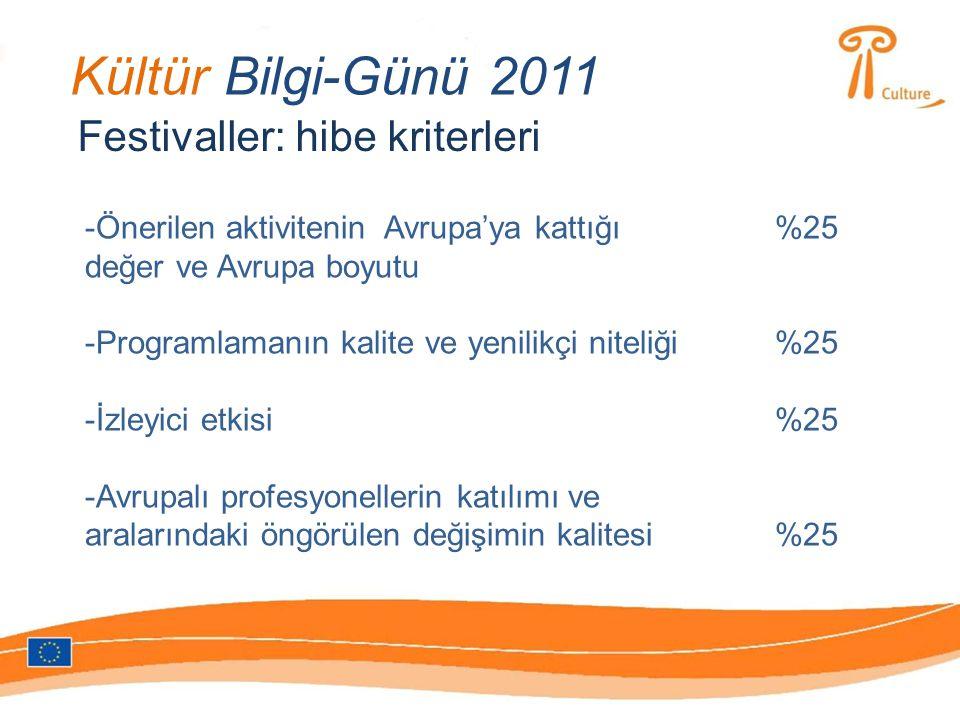 Kültür Bilgi-Günü 2011 Festivaller: hibe kriterleri -Önerilen aktivitenin Avrupa'ya kattığı değer ve Avrupa boyutu -Programlamanın kalite ve yenilikçi niteliği -İzleyici etkisi -Avrupalı profesyonellerin katılımı ve aralarındaki öngörülen değişimin kalitesi %25