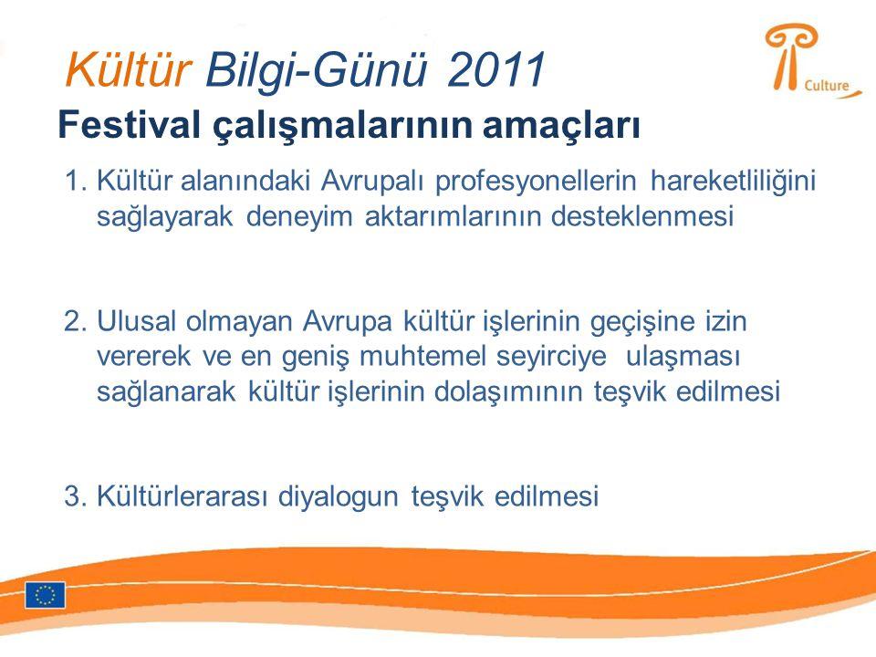 Kültür Bilgi-Günü 2011 Festival çalışmalarının amaçları 1.Kültür alanındaki Avrupalı profesyonellerin hareketliliğini sağlayarak deneyim aktarımlarının desteklenmesi 2.Ulusal olmayan Avrupa kültür işlerinin geçişine izin vererek ve en geniş muhtemel seyirciye ulaşması sağlanarak kültür işlerinin dolaşımının teşvik edilmesi 3.Kültürlerarası diyalogun teşvik edilmesi